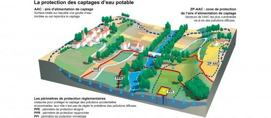 Un nouveau droit de préemption sur les terrains agricoles